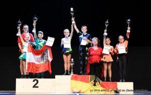 Europa Meisterschaft Bimmbär